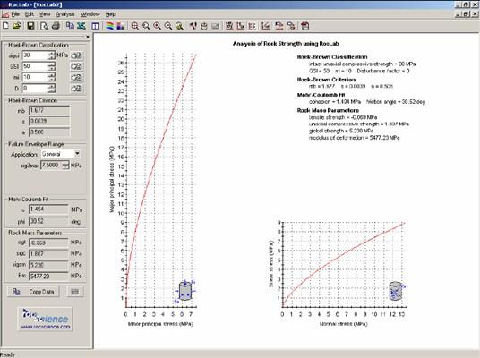 RocLab_Diagram  free software
