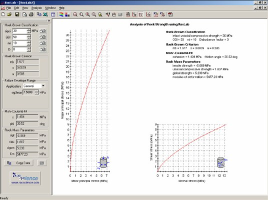 RocLab_Diagram  free software